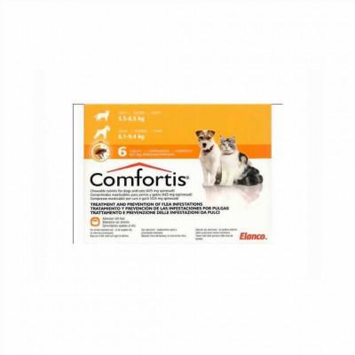 Comfortis 425 Mg 6 Cp (6,1-9,4 Kg)